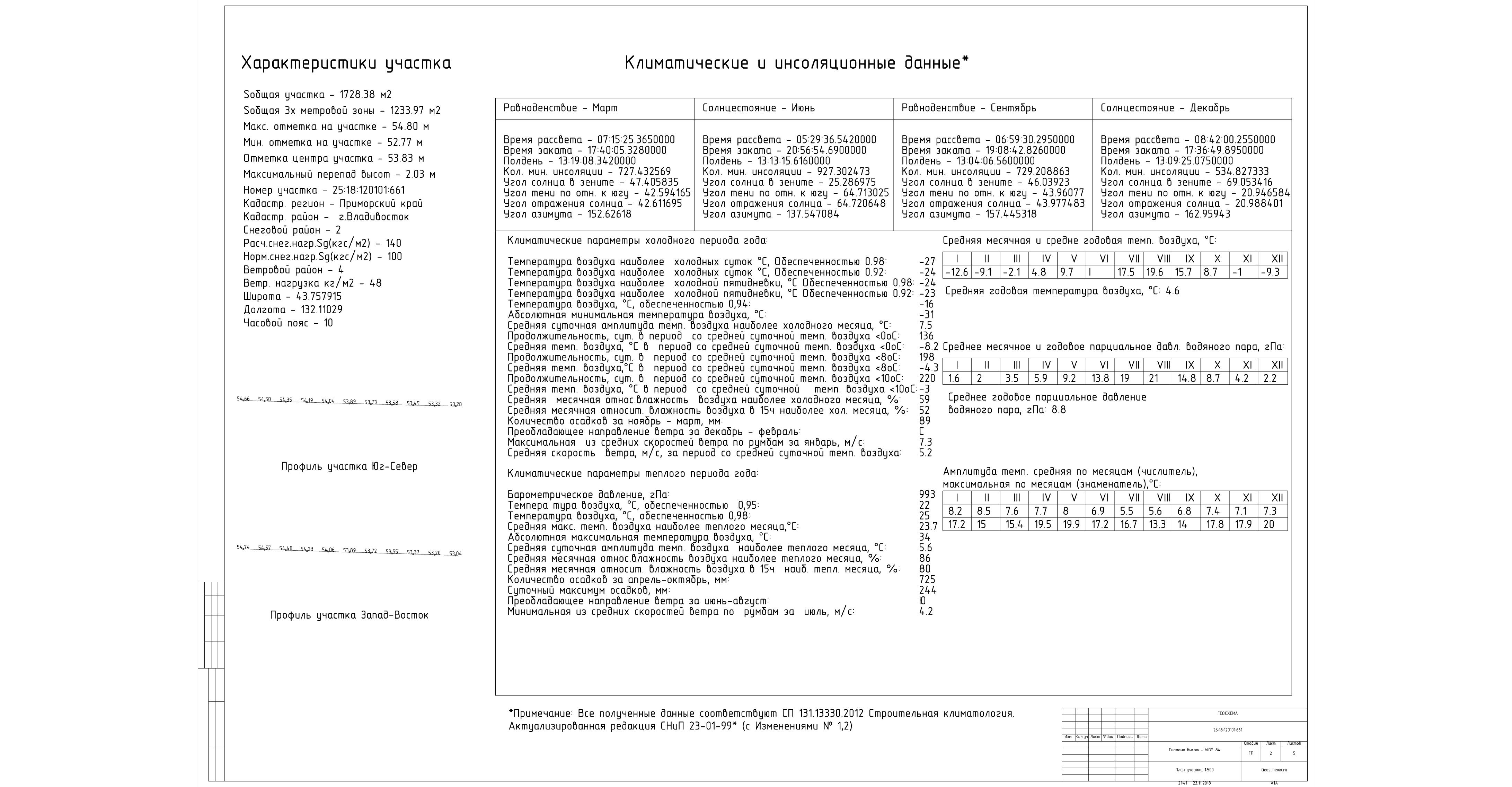 2 Общие данные.png