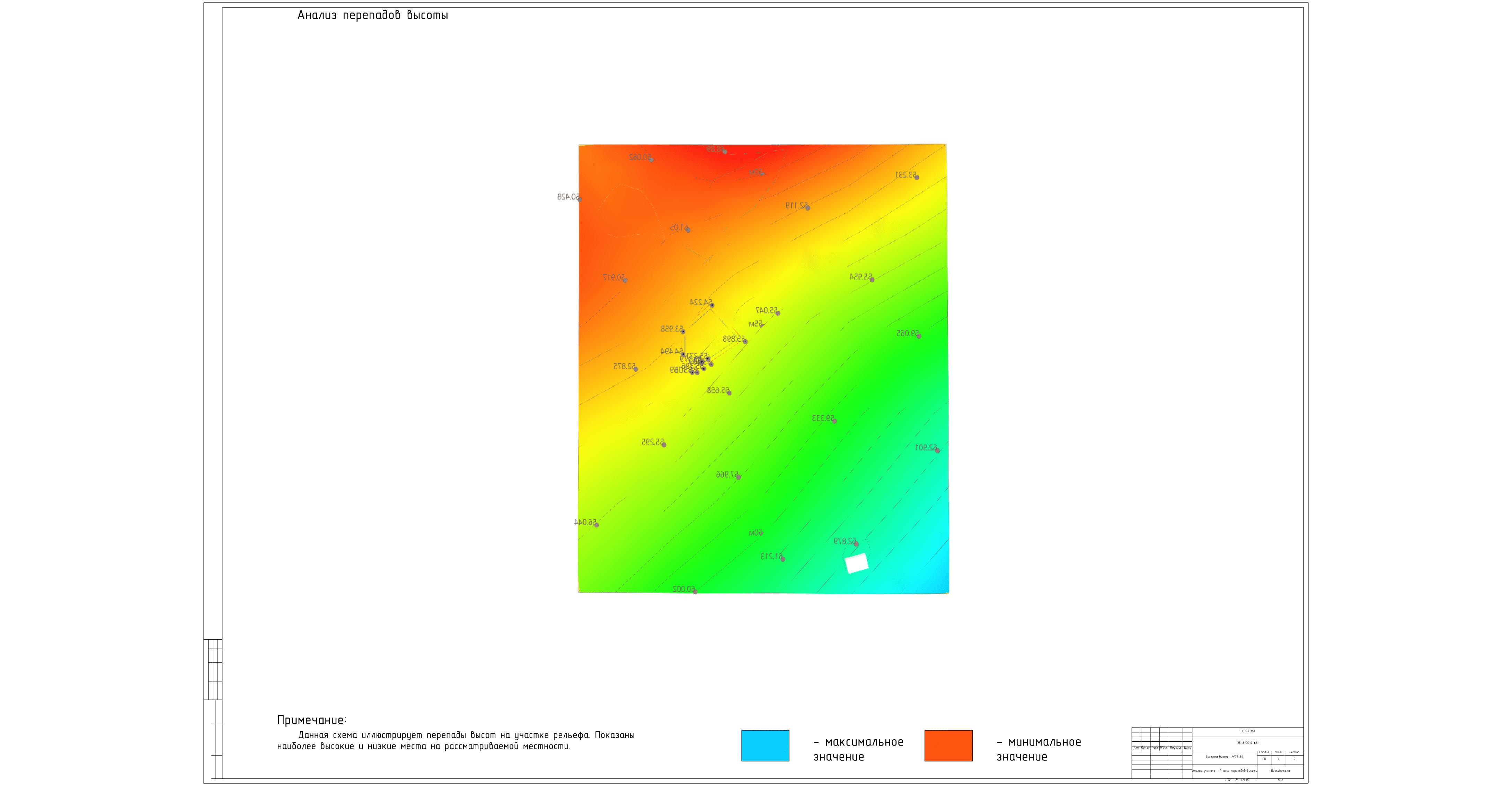 7 Анализ перепадов высоты.png